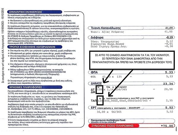 Διόρθωση τετραγωνικών μέτρων ηλεκτροδοτούμενων ακινήτων, χωρίς πρόστιμα και προσαυξήσεις. Προθεσμία έως 31 Μαρτίου 2020.